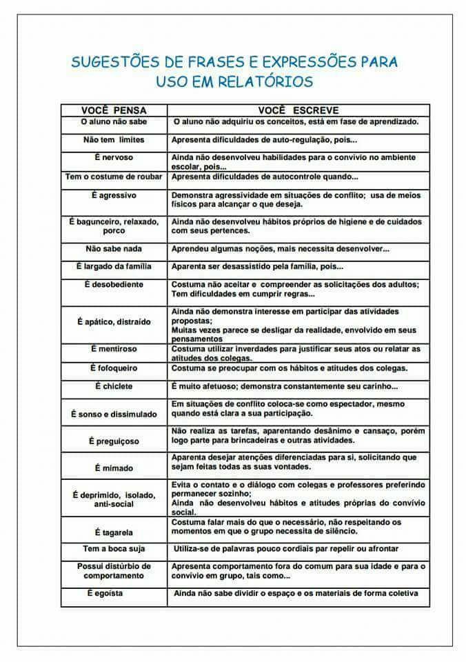 Palavras para relatório escolar